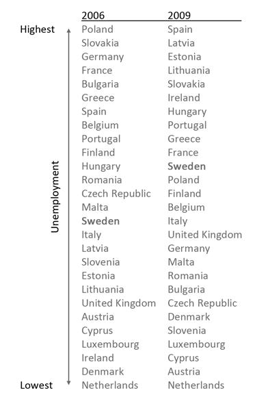 hur många länder finns det i eu